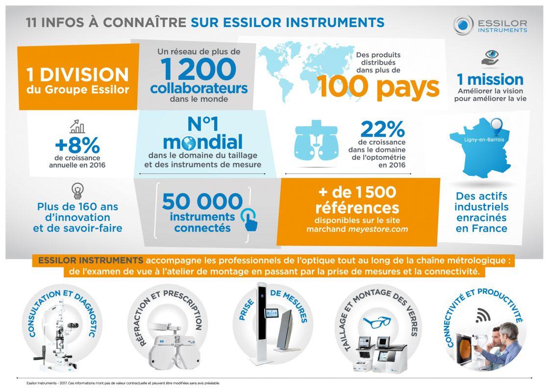 essilor-instruments_infographie_420x300_version-print_fr