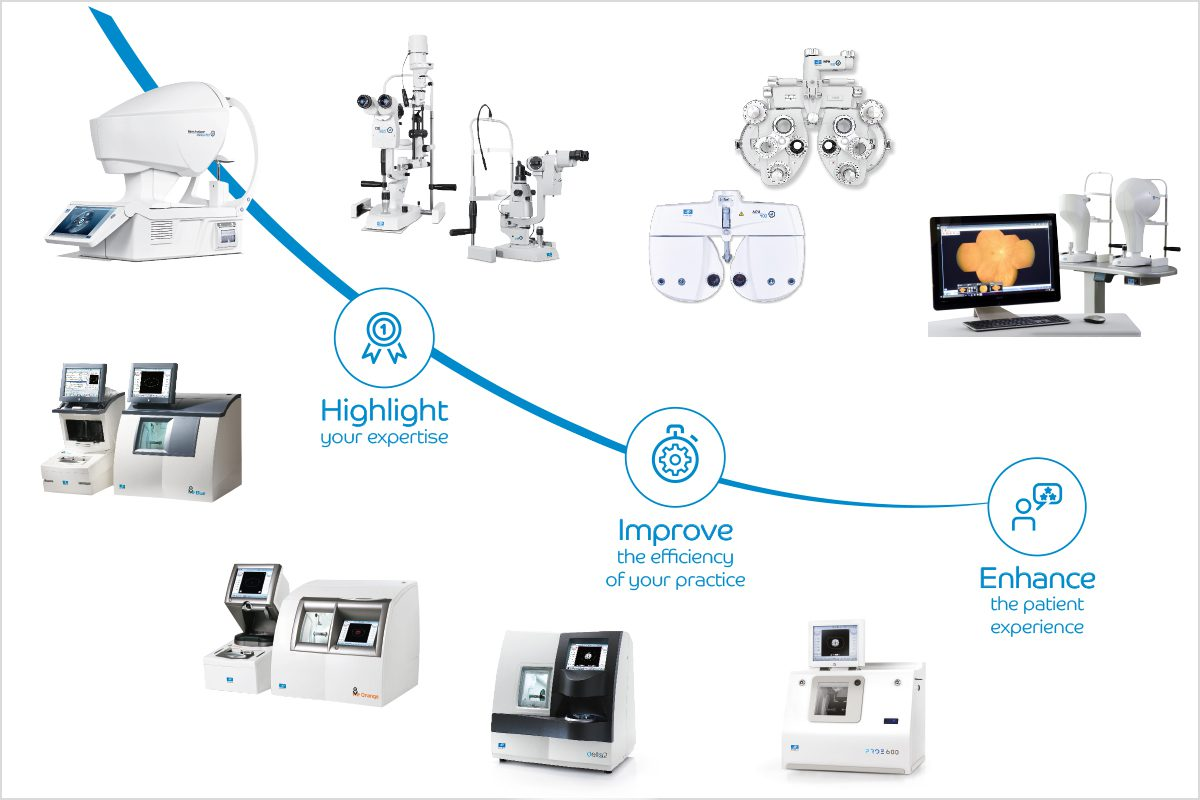 Essilor Instruments : Solutions and Technologies for
